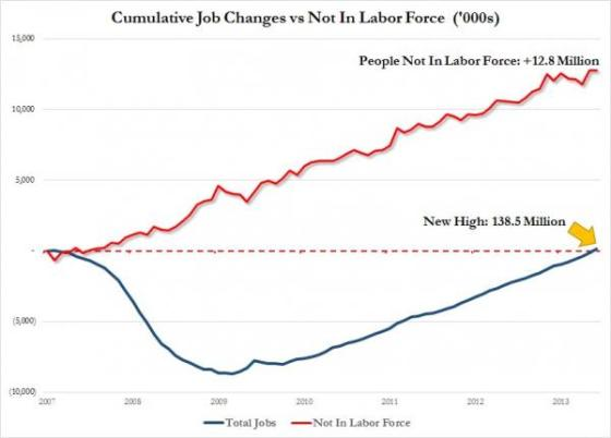 record jobs in context_0