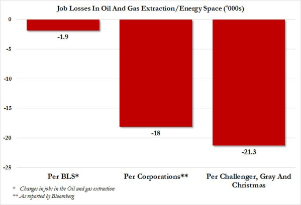 energy jobs_1