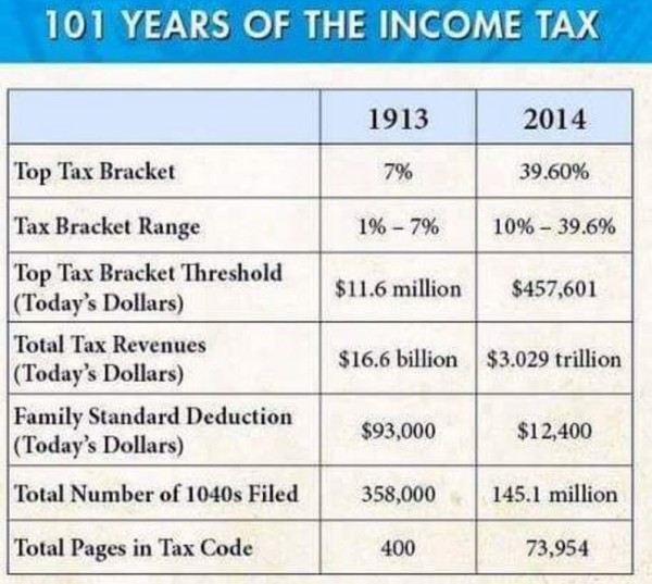 20160414_tax